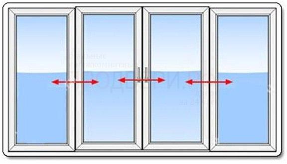 Купить остекление балконов и лоджий система provedal (раздви.